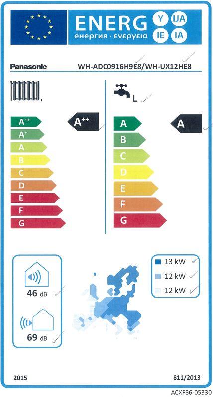 luft til vand varmepumpe Panasonic – Aquarea All In One Generation H 12kW-1